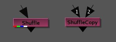 DAG Shuffle & ShuffleCopy